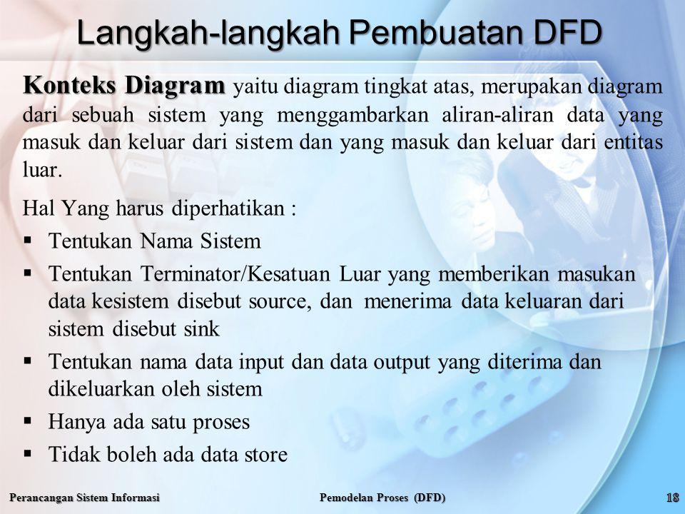 Perancangan Sistem Informasi Langkah-langkah Pembuatan DFD Pemodelan Proses (DFD) Konteks Diagram Konteks Diagram yaitu diagram tingkat atas, merupakan diagram dari sebuah sistem yang menggambarkan aliran-aliran data yang masuk dan keluar dari sistem dan yang masuk dan keluar dari entitas luar.