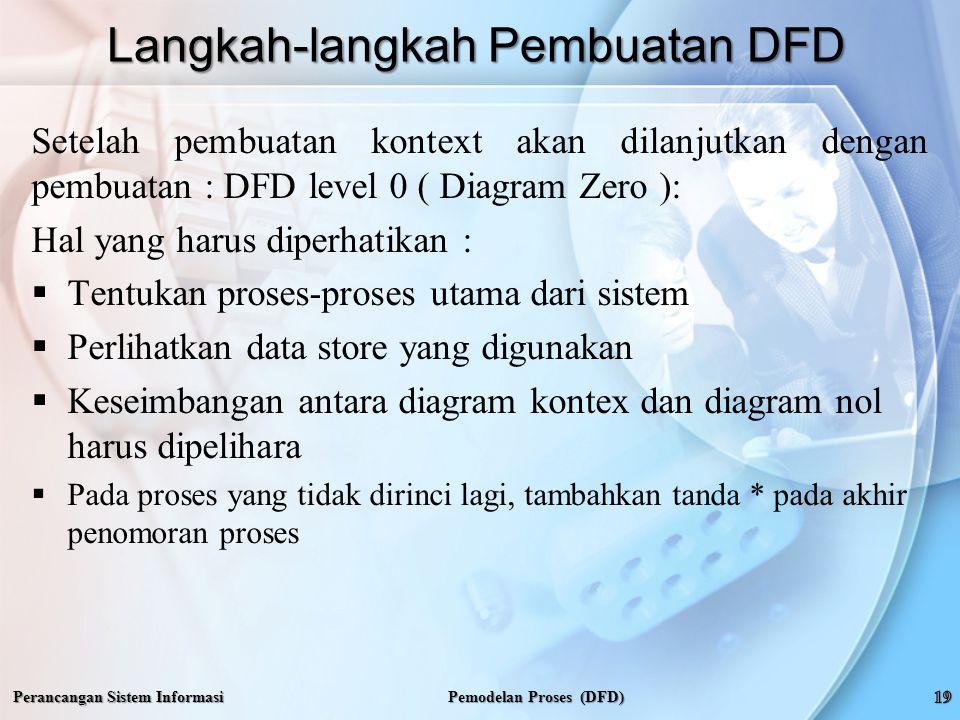 Perancangan Sistem Informasi Langkah-langkah Pembuatan DFD Pemodelan Proses (DFD) Setelah pembuatan kontext akan dilanjutkan dengan pembuatan : DFD level 0 ( Diagram Zero ): Hal yang harus diperhatikan :  Tentukan proses-proses utama dari sistem  Perlihatkan data store yang digunakan  Keseimbangan antara diagram kontex dan diagram nol harus dipelihara  Pada proses yang tidak dirinci lagi, tambahkan tanda * pada akhir penomoran proses