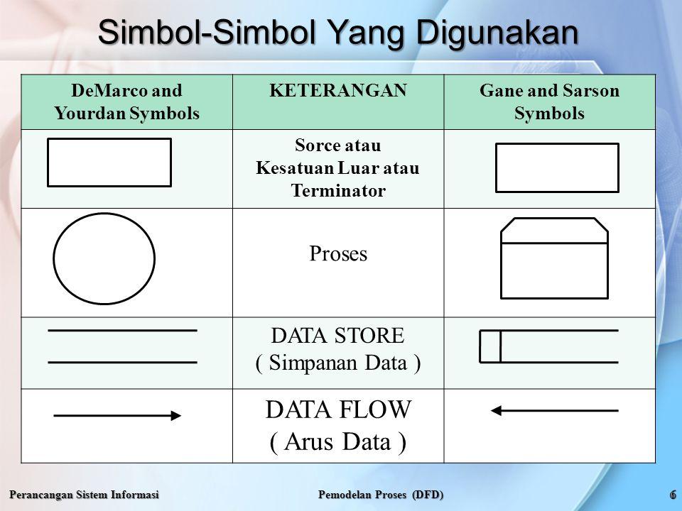 Perancangan Sistem Informasi Langkah-langkah Pembuatan DFD Pemodelan Proses (DFD) 1.Identifikasi semua kesatuan luar yang terlibat dengan sistem.