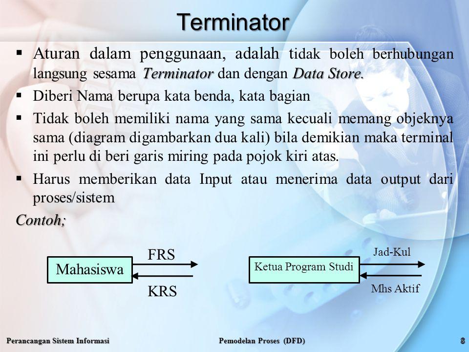 Perancangan Sistem Informasi Terminator Pemodelan Proses (DFD) TerminatorData Store.