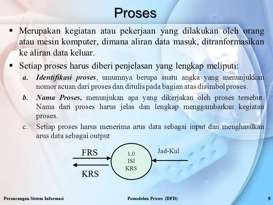 Perancangan Sistem Informasi Langkah-langkah Pembuatan DFD Pemodelan Proses (DFD) Dari setiap DFD Level 0, jika diperlukan gambarkan DFD level 1, Yang harus diperhatikan : 1.Tentukan sub-sub proses dari proses utama.