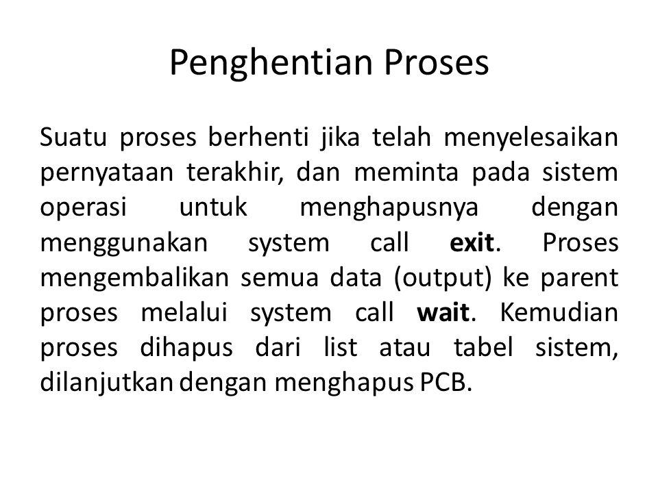Penghentian Proses Suatu proses berhenti jika telah menyelesaikan pernyataan terakhir, dan meminta pada sistem operasi untuk menghapusnya dengan menggunakan system call exit.