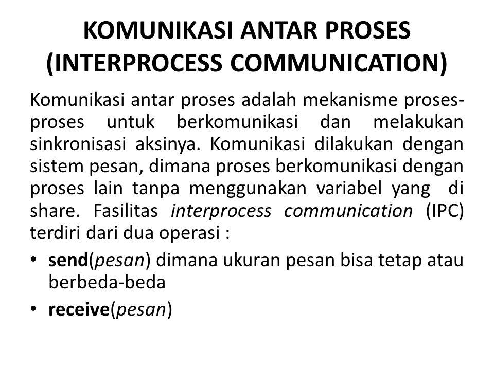KOMUNIKASI ANTAR PROSES (INTERPROCESS COMMUNICATION) Komunikasi antar proses adalah mekanisme proses- proses untuk berkomunikasi dan melakukan sinkronisasi aksinya.