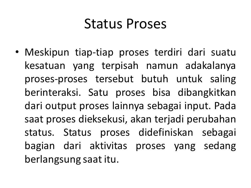 Status Proses Meskipun tiap-tiap proses terdiri dari suatu kesatuan yang terpisah namun adakalanya proses-proses tersebut butuh untuk saling berinteraksi.