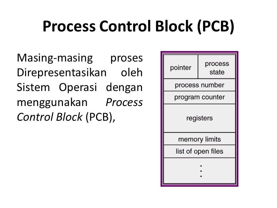 Process Control Block (PCB) Masing-masing proses Direpresentasikan oleh Sistem Operasi dengan menggunakan Process Control Block (PCB),