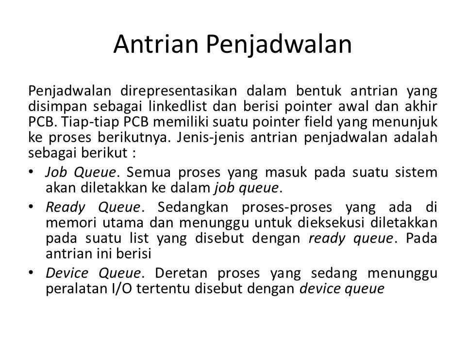 Antrian Penjadwalan Penjadwalan direpresentasikan dalam bentuk antrian yang disimpan sebagai linkedlist dan berisi pointer awal dan akhir PCB.
