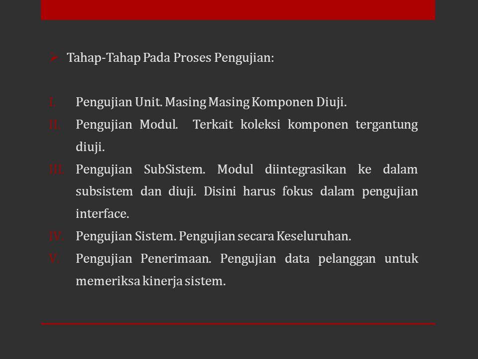  Tahap-Tahap Pada Proses Pengujian: I.Pengujian Unit. Masing Masing Komponen Diuji. II.Pengujian Modul. Terkait koleksi komponen tergantung diuji. II