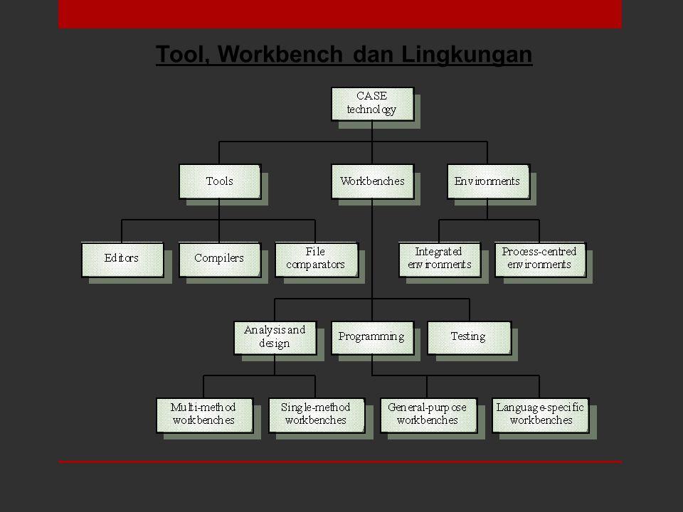Tool, Workbench dan Lingkungan