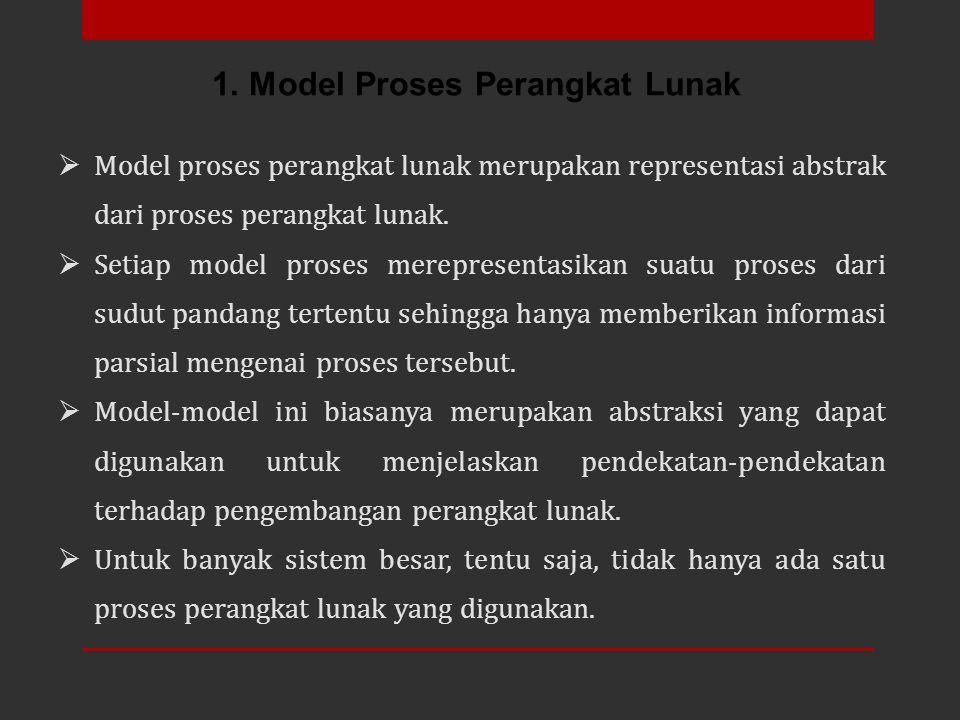  Model proses perangkat lunak merupakan representasi abstrak dari proses perangkat lunak.  Setiap model proses merepresentasikan suatu proses dari s