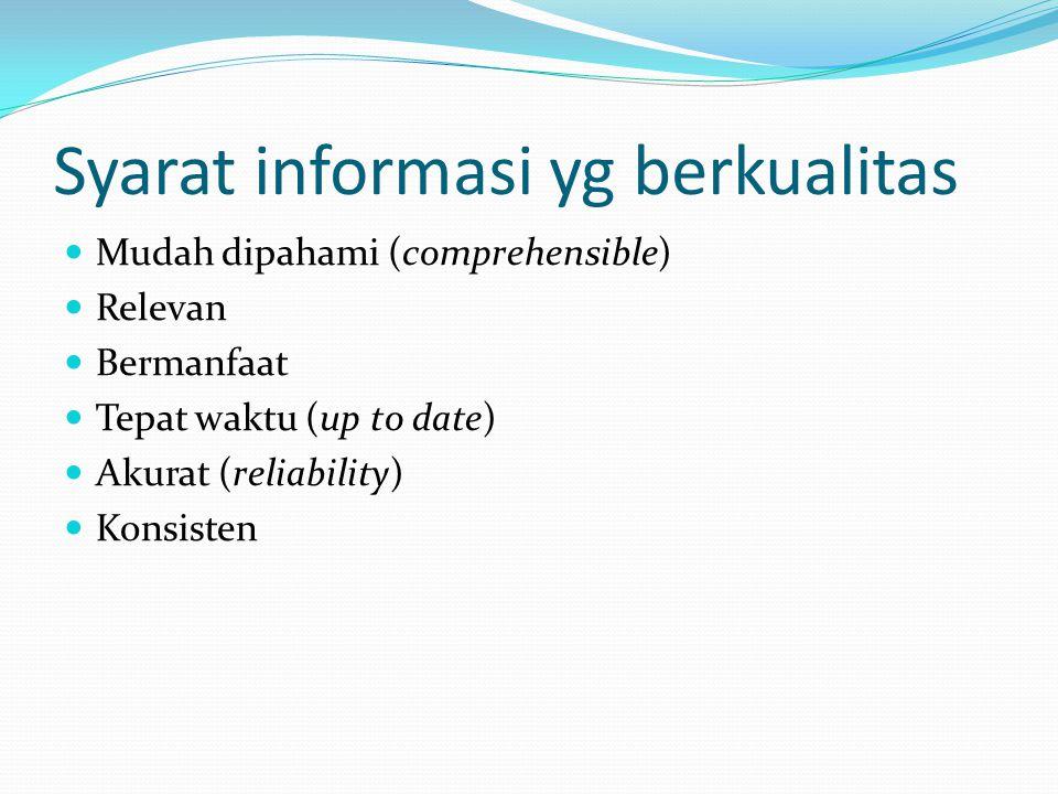 Syarat informasi yg berkualitas Mudah dipahami (comprehensible) Relevan Bermanfaat Tepat waktu (up to date) Akurat (reliability) Konsisten