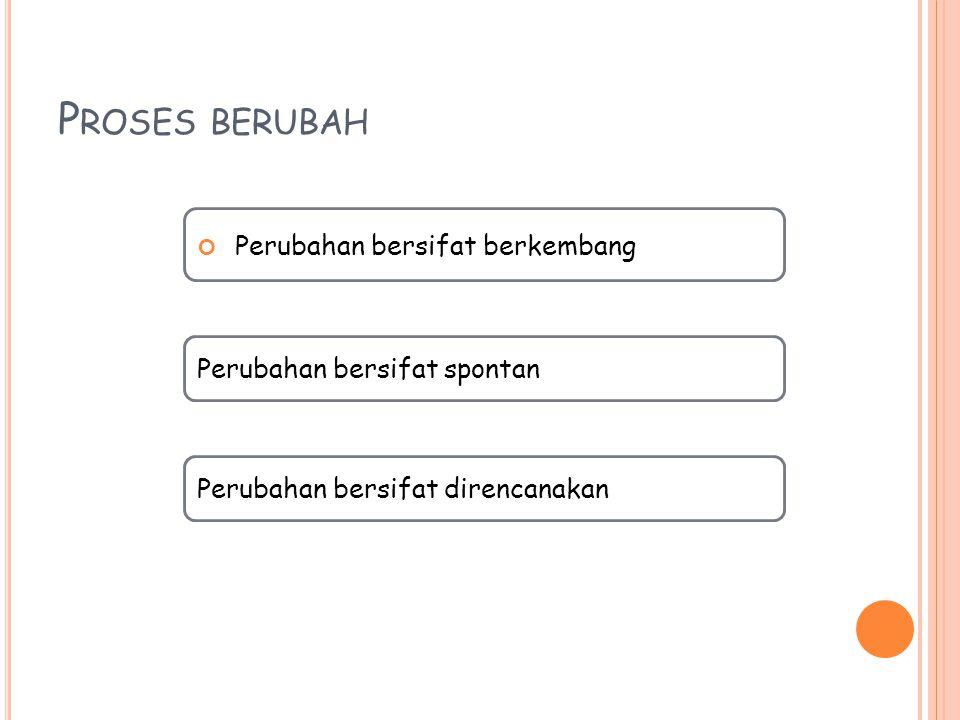 M ACAM – MACAM PERUBAHAN  Perubahan dapat dijabarkan antara lain : a.