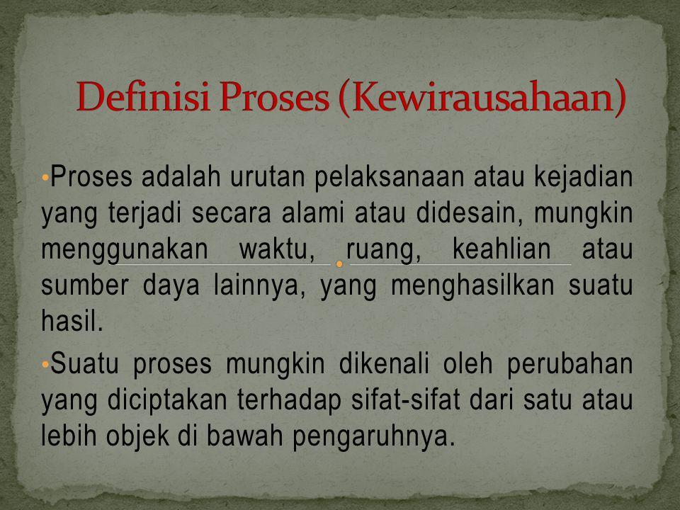 Proses adalah urutan pelaksanaan atau kejadian yang terjadi secara alami atau didesain, mungkin menggunakan waktu, ruang, keahlian atau sumber daya lainnya, yang menghasilkan suatu hasil.
