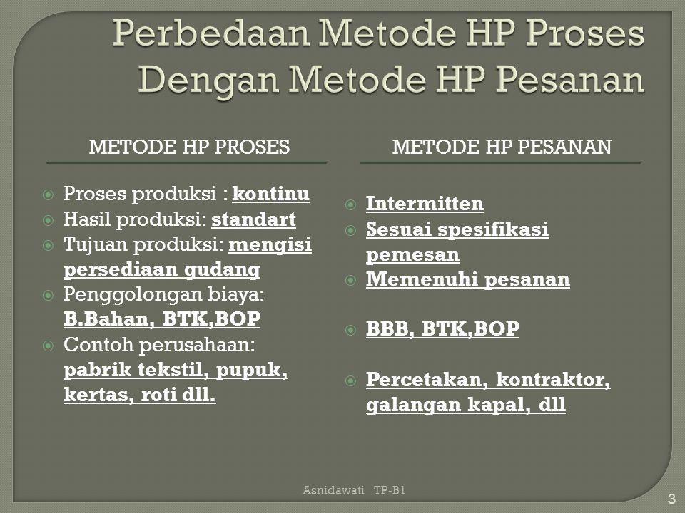Metode HP Proses adalah cara penentuan harga pokok produk di mana biaya produksi dibebankan kepada proses atau kegiatan produksi selama periode terten