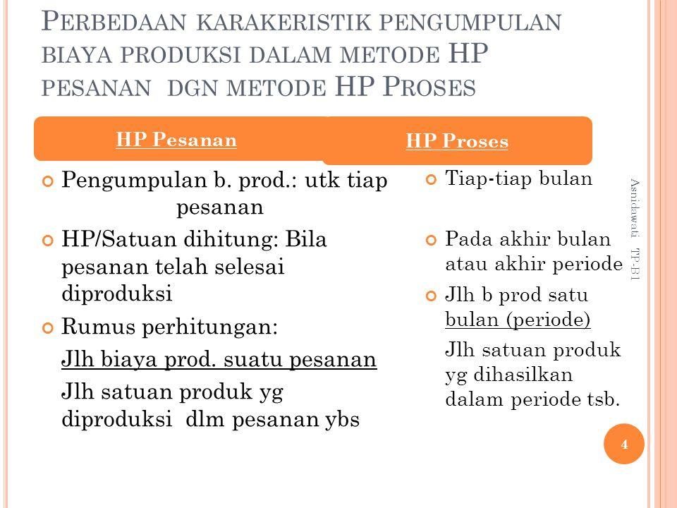 METODE HP PROSESMETODE HP PESANAN  Proses produksi : kontinu  Hasil produksi: standart  Tujuan produksi: mengisi persediaan gudang  Penggolongan b
