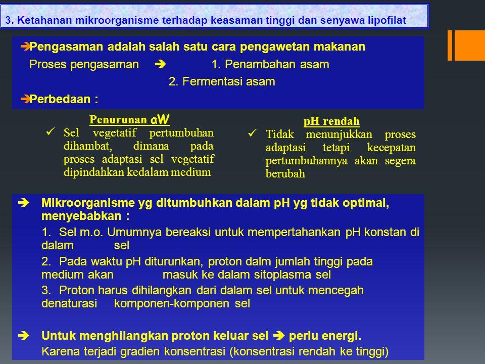 3. Ketahanan mikroorganisme terhadap keasaman tinggi dan senyawa lipofilat  Pengasaman adalah salah satu cara pengawetan makanan Proses pengasaman 