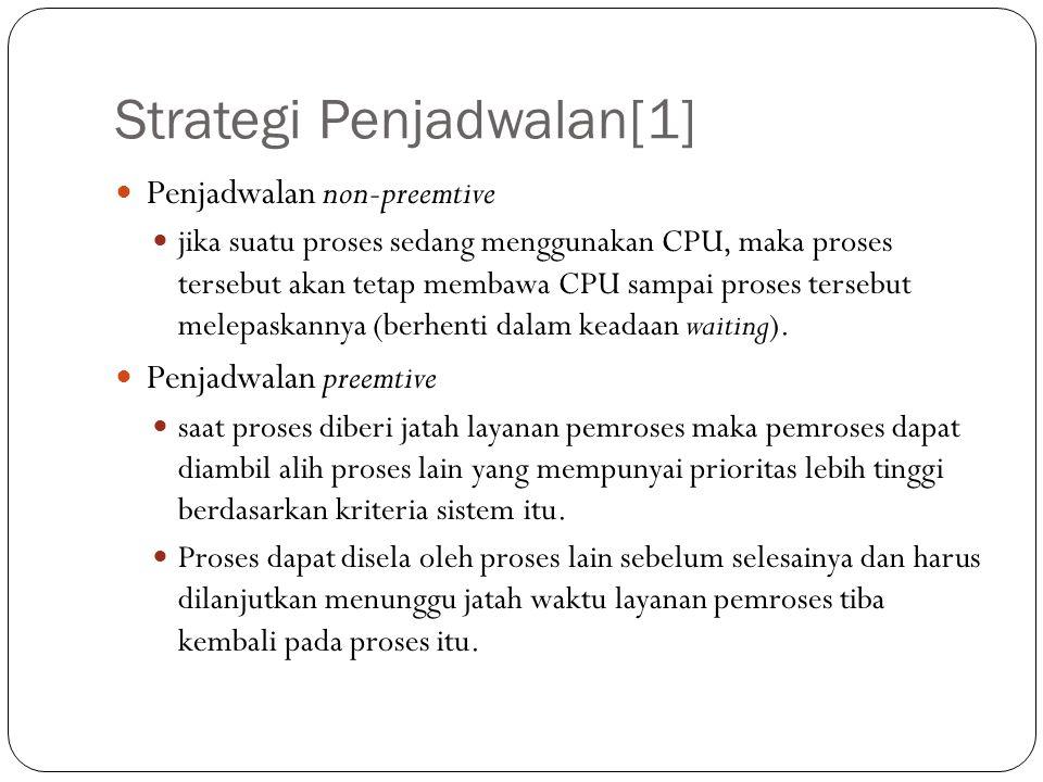 Strategi Penjadwalan[1] Penjadwalan non-preemtive jika suatu proses sedang menggunakan CPU, maka proses tersebut akan tetap membawa CPU sampai proses tersebut melepaskannya (berhenti dalam keadaan waiting).