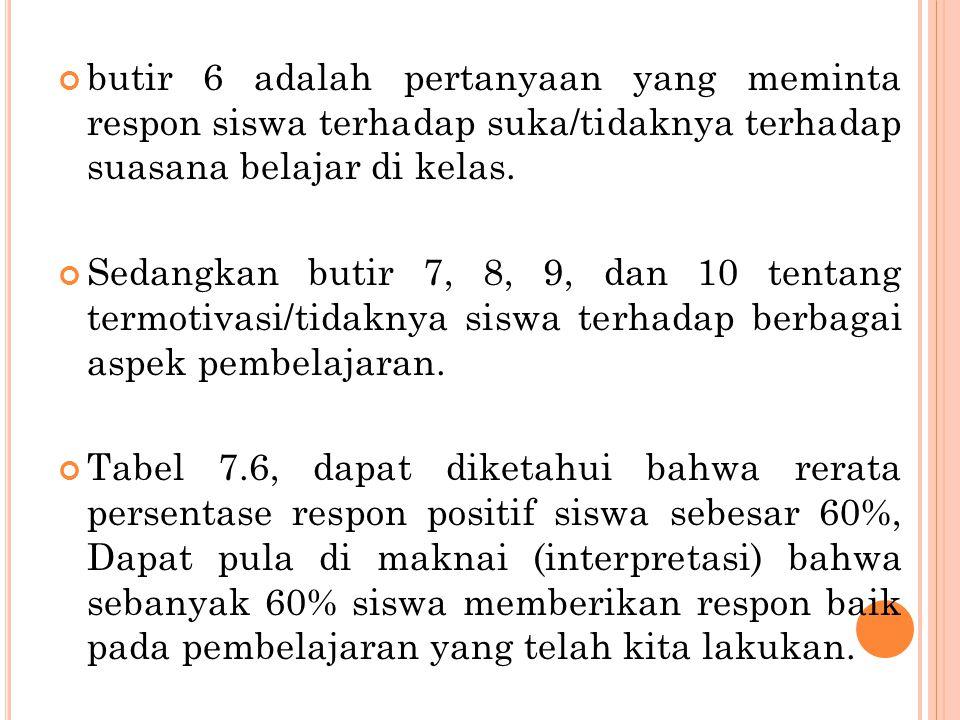 butir 6 adalah pertanyaan yang meminta respon siswa terhadap suka/tidaknya terhadap suasana belajar di kelas. Sedangkan butir 7, 8, 9, dan 10 tentang