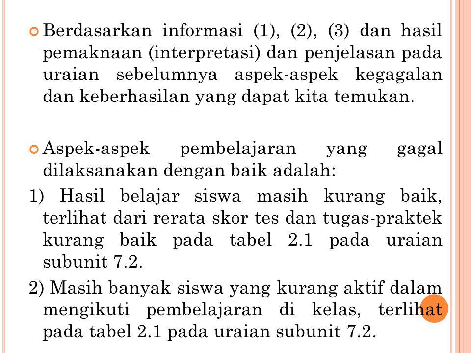 Berdasarkan informasi (1), (2), (3) dan hasil pemaknaan (interpretasi) dan penjelasan pada uraian sebelumnya aspek-aspek kegagalan dan keberhasilan ya