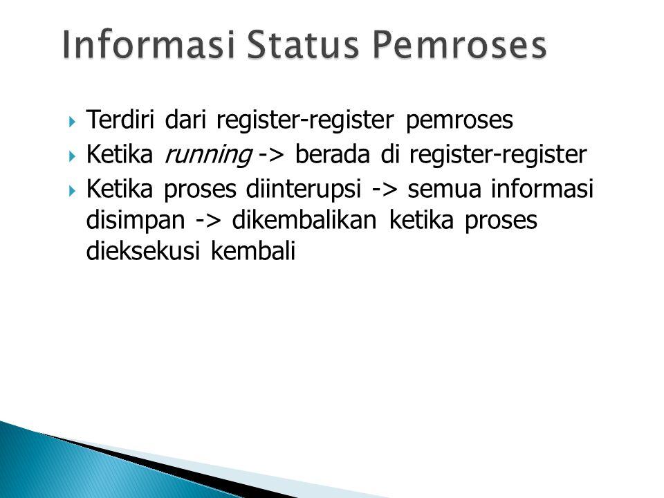  Terdiri dari register-register pemroses  Ketika running -> berada di register-register  Ketika proses diinterupsi -> semua informasi disimpan -> dikembalikan ketika proses dieksekusi kembali