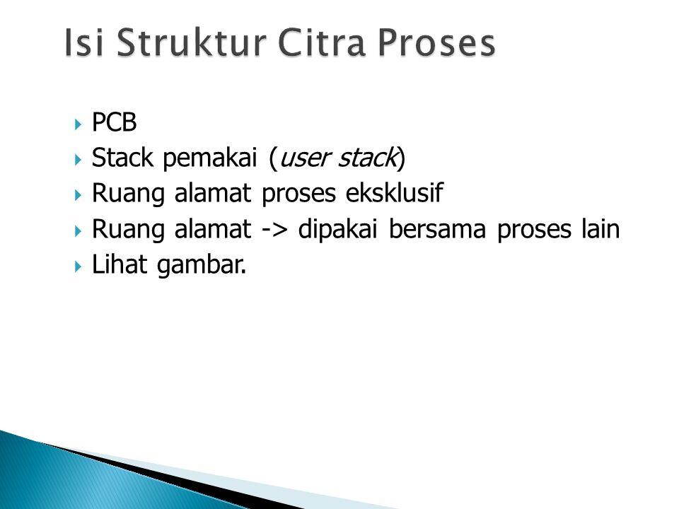  PCB  Stack pemakai (user stack)  Ruang alamat proses eksklusif  Ruang alamat -> dipakai bersama proses lain  Lihat gambar.
