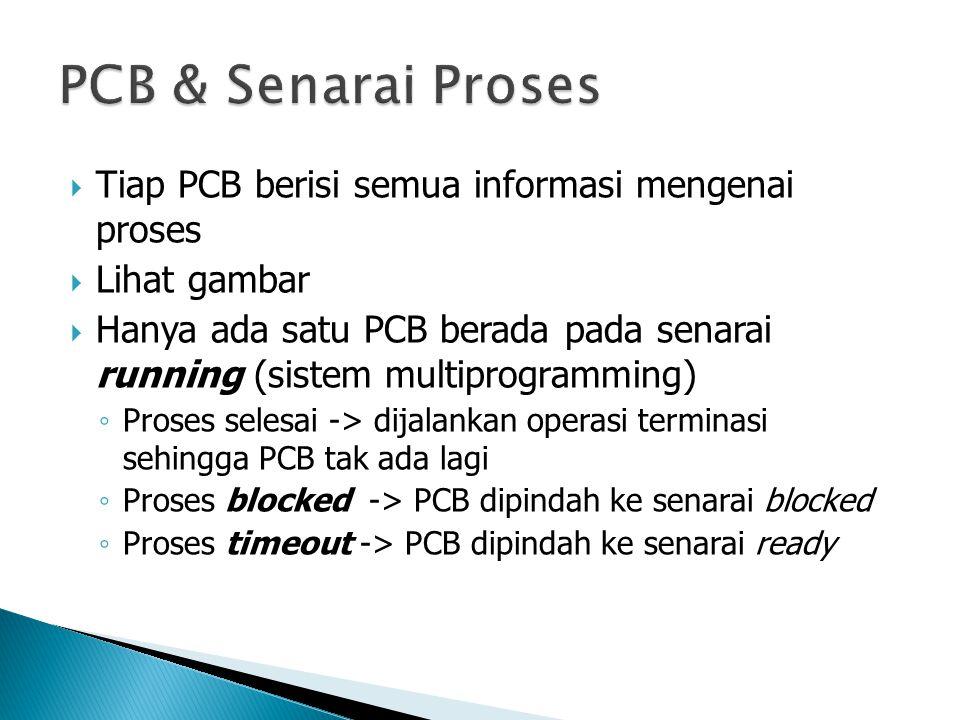  Tiap PCB berisi semua informasi mengenai proses  Lihat gambar  Hanya ada satu PCB berada pada senarai running (sistem multiprogramming) ◦ Proses selesai -> dijalankan operasi terminasi sehingga PCB tak ada lagi ◦ Proses blocked -> PCB dipindah ke senarai blocked ◦ Proses timeout -> PCB dipindah ke senarai ready