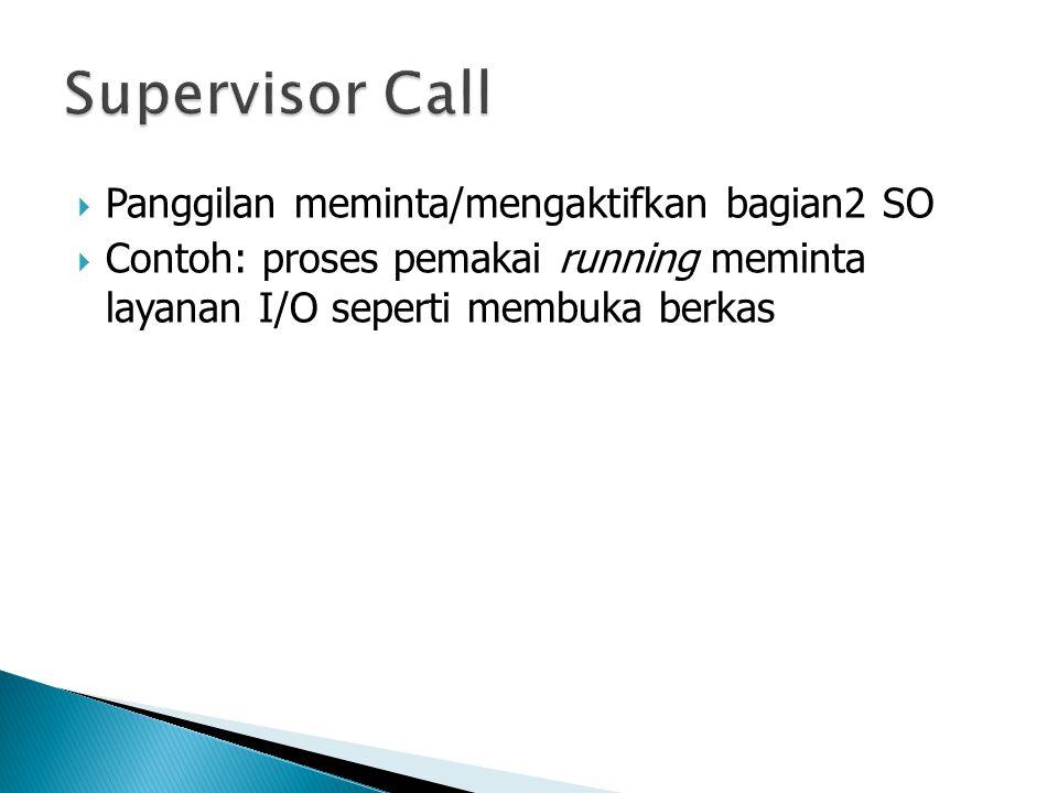  Panggilan meminta/mengaktifkan bagian2 SO  Contoh: proses pemakai running meminta layanan I/O seperti membuka berkas