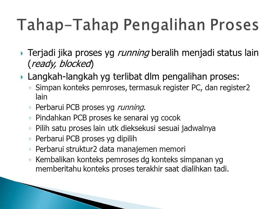  Terjadi jika proses yg running beralih menjadi status lain (ready, blocked)  Langkah-langkah yg terlibat dlm pengalihan proses: ◦ Simpan konteks pemroses, termasuk register PC, dan register2 lain ◦ Perbarui PCB proses yg running.
