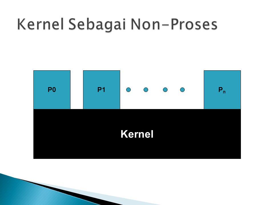 Kernel P0P1PnPn