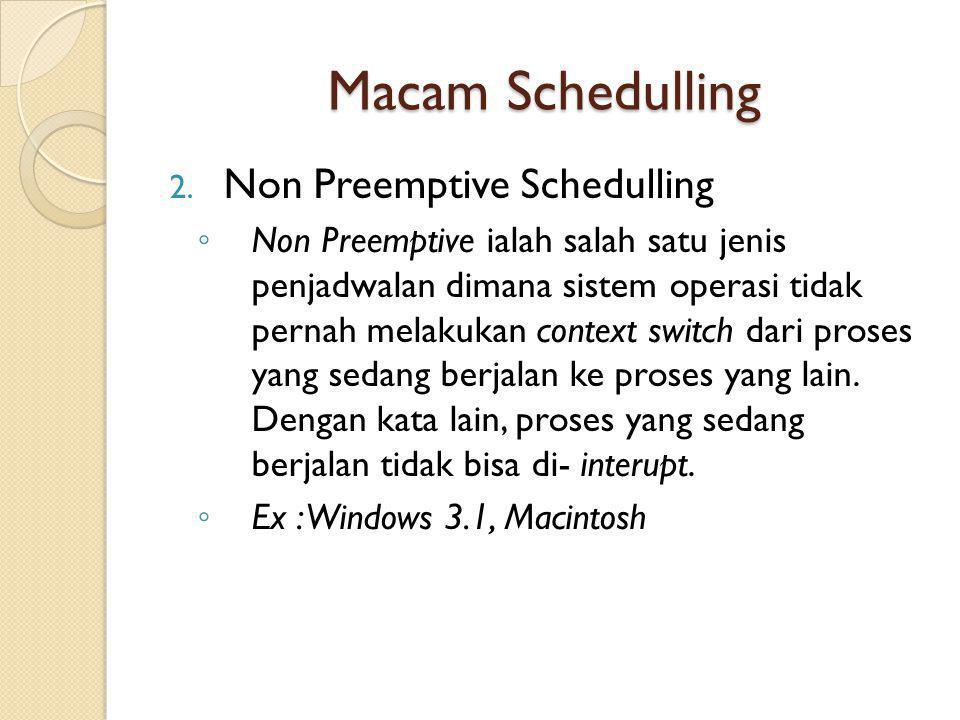 Macam Schedulling 2. Non Preemptive Schedulling ◦ Non Preemptive ialah salah satu jenis penjadwalan dimana sistem operasi tidak pernah melakukan conte