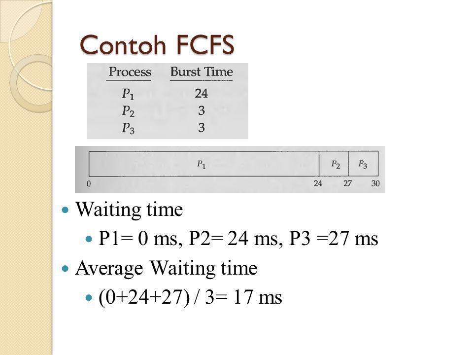 Contoh FCFS Waiting time P1= 0 ms, P2= 24 ms, P3 =27 ms Average Waiting time (0+24+27) / 3= 17 ms
