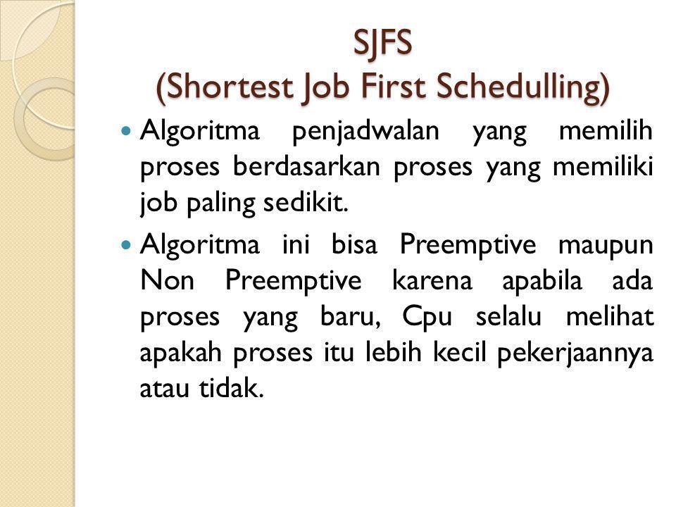SJFS (Shortest Job First Schedulling) Algoritma penjadwalan yang memilih proses berdasarkan proses yang memiliki job paling sedikit. Algoritma ini bis