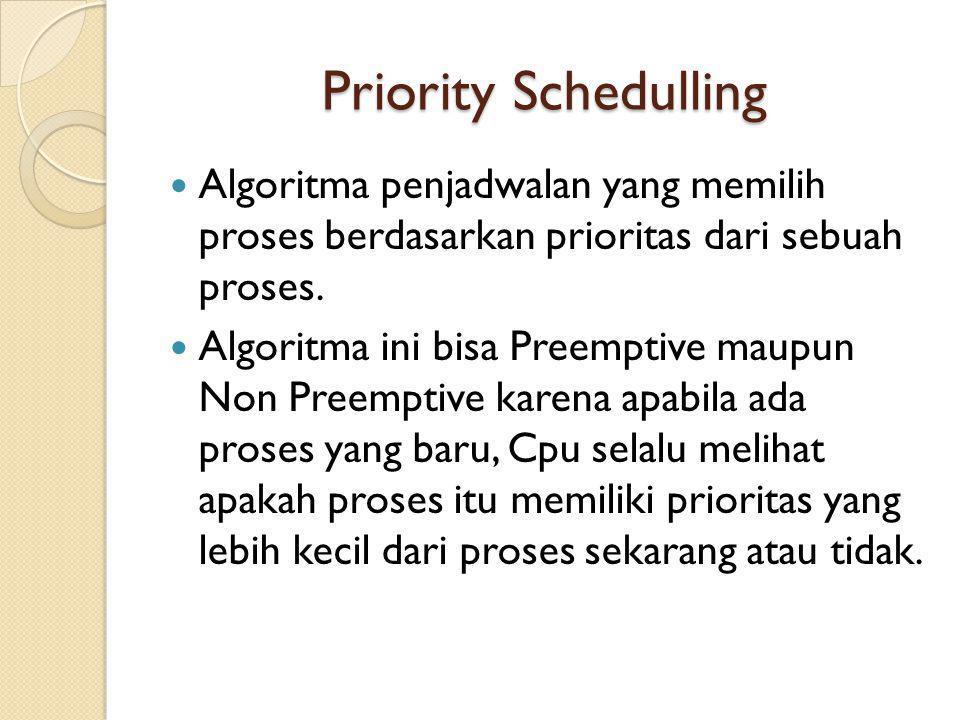 Priority Schedulling Algoritma penjadwalan yang memilih proses berdasarkan prioritas dari sebuah proses. Algoritma ini bisa Preemptive maupun Non Pree