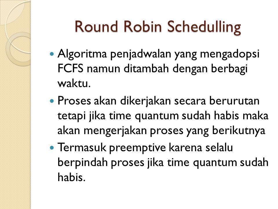 Round Robin Schedulling Algoritma penjadwalan yang mengadopsi FCFS namun ditambah dengan berbagi waktu. Proses akan dikerjakan secara berurutan tetapi