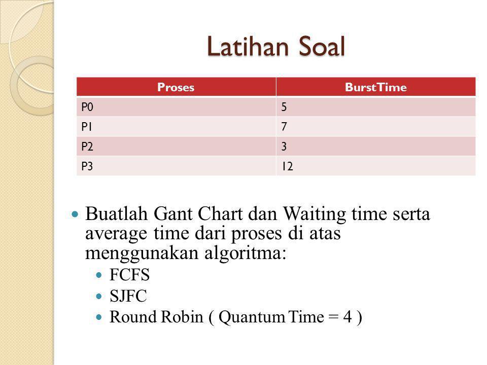 Latihan Soal ProsesBurstTime P05 P17 P23 P312 Buatlah Gant Chart dan Waiting time serta average time dari proses di atas menggunakan algoritma: FCFS S