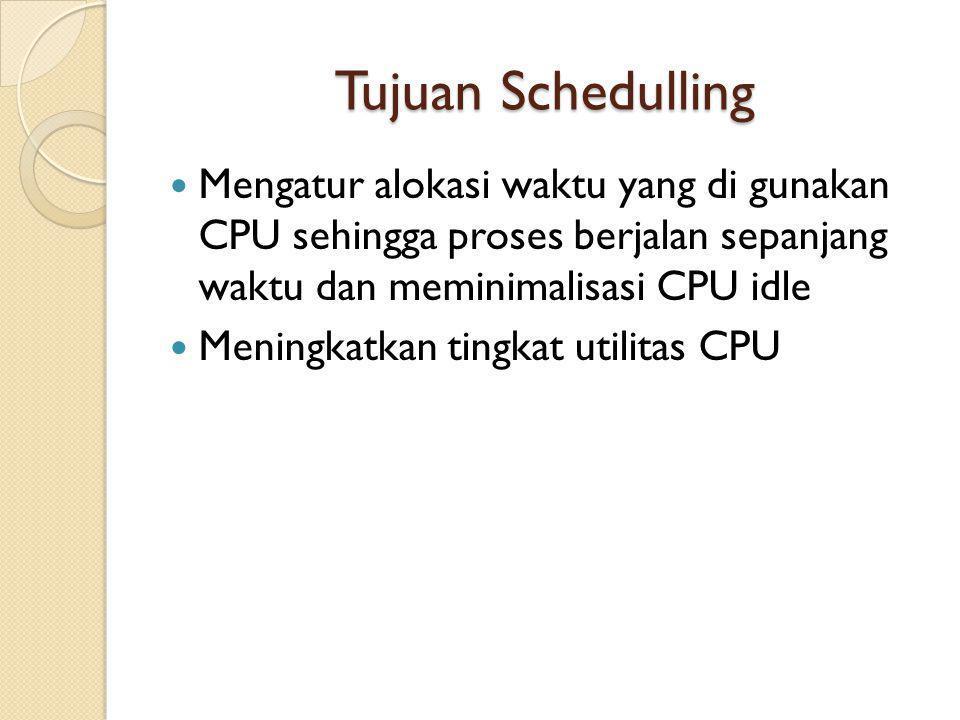 Tujuan Schedulling Mengatur alokasi waktu yang di gunakan CPU sehingga proses berjalan sepanjang waktu dan meminimalisasi CPU idle Meningkatkan tingka