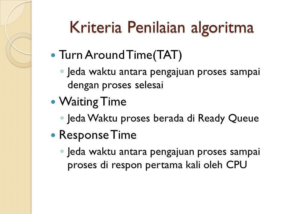 Kriteria Penilaian algoritma Turn Around Time(TAT) ◦ Jeda waktu antara pengajuan proses sampai dengan proses selesai Waiting Time ◦ Jeda Waktu proses