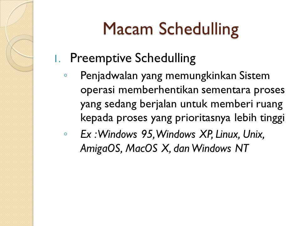 Macam Schedulling 1. Preemptive Schedulling ◦ Penjadwalan yang memungkinkan Sistem operasi memberhentikan sementara proses yang sedang berjalan untuk