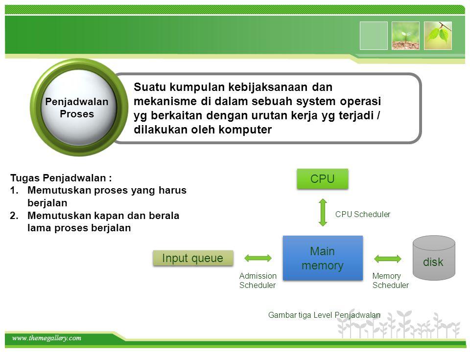 www.themegallery.com Suatu kumpulan kebijaksanaan dan mekanisme di dalam sebuah system operasi yg berkaitan dengan urutan kerja yg terjadi / dilakukan