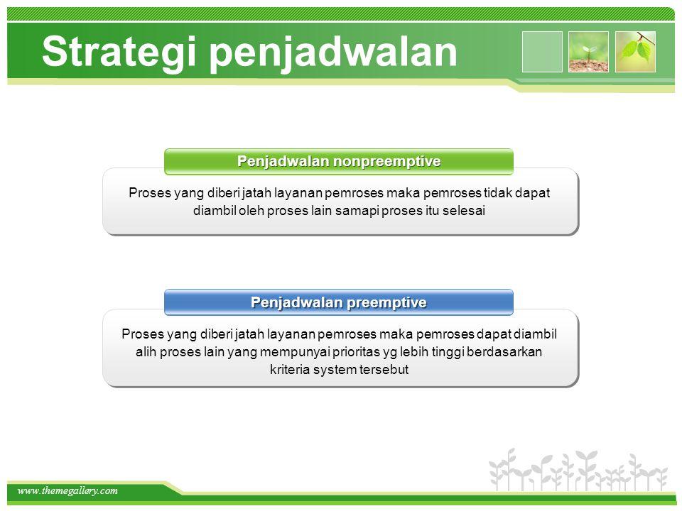 www.themegallery.com Strategi penjadwalan Penjadwalan nonpreemptive Penjadwalan preemptive Proses yang diberi jatah layanan pemroses maka pemroses dap
