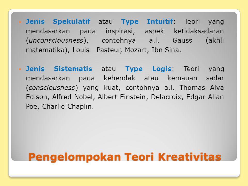 Pengelompokan Teori Kreativitas Jenis Spekulatif atau Type Intuitif: Teori yang mendasarkan pada inspirasi, aspek ketidaksadaran (unconsciousness), co