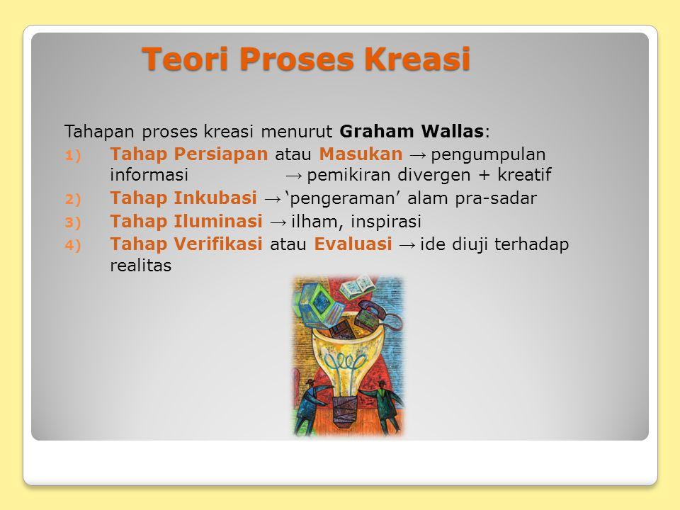 Teori Proses Kreasi Tahapan proses kreasi menurut Graham Wallas: 1) Tahap Persiapan atau Masukan → pengumpulan informasi → pemikiran divergen + kreati