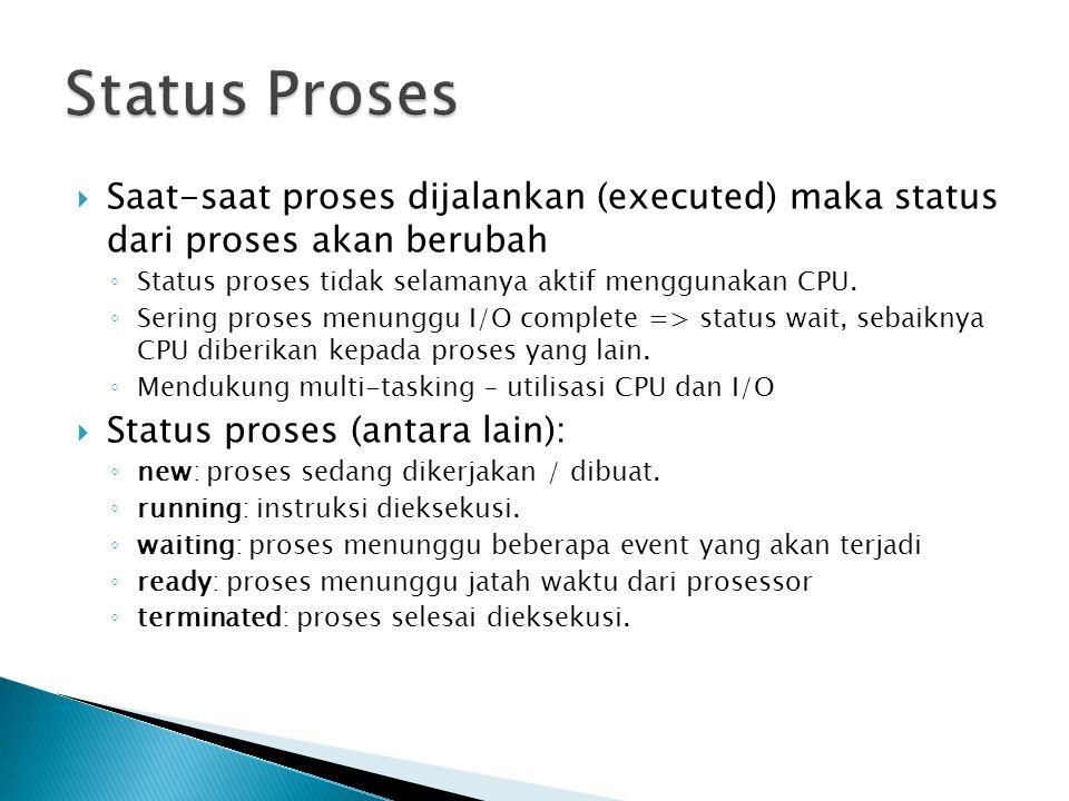  Saat-saat proses dijalankan (executed) maka status dari proses akan berubah ◦ Status proses tidak selamanya aktif menggunakan CPU. ◦ Sering proses m