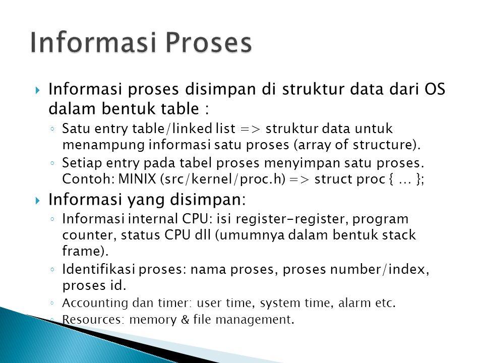  Informasi proses disimpan di struktur data dari OS dalam bentuk table : ◦ Satu entry table/linked list => struktur data untuk menampung informasi satu proses (array of structure).