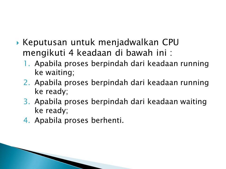  Keputusan untuk menjadwalkan CPU mengikuti 4 keadaan di bawah ini : 1.Apabila proses berpindah dari keadaan running ke waiting; 2.Apabila proses berpindah dari keadaan running ke ready; 3.Apabila proses berpindah dari keadaan waiting ke ready; 4.Apabila proses berhenti.
