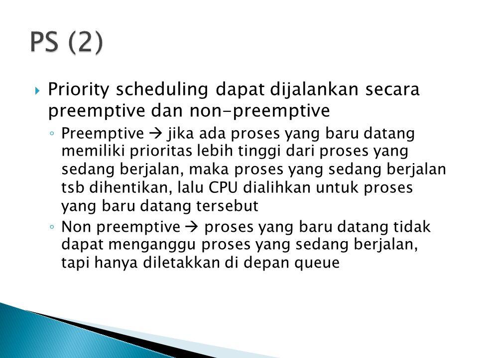 Priority scheduling dapat dijalankan secara preemptive dan non-preemptive ◦ Preemptive  jika ada proses yang baru datang memiliki prioritas lebih t