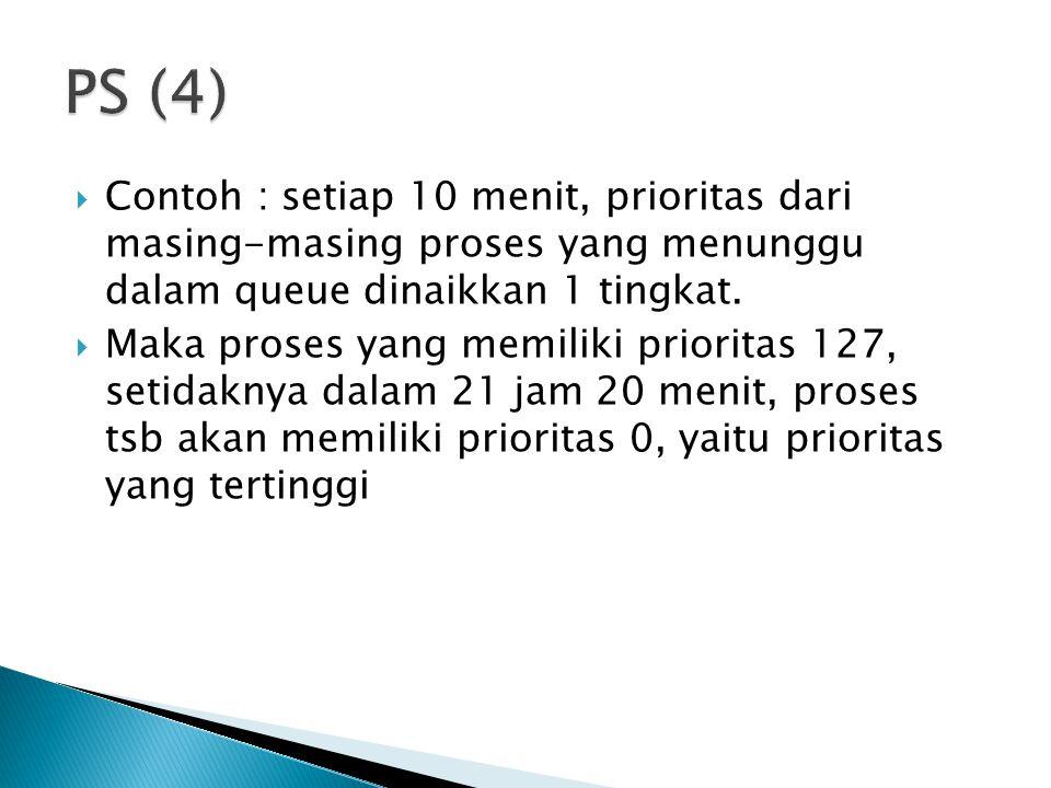  Contoh : setiap 10 menit, prioritas dari masing-masing proses yang menunggu dalam queue dinaikkan 1 tingkat.