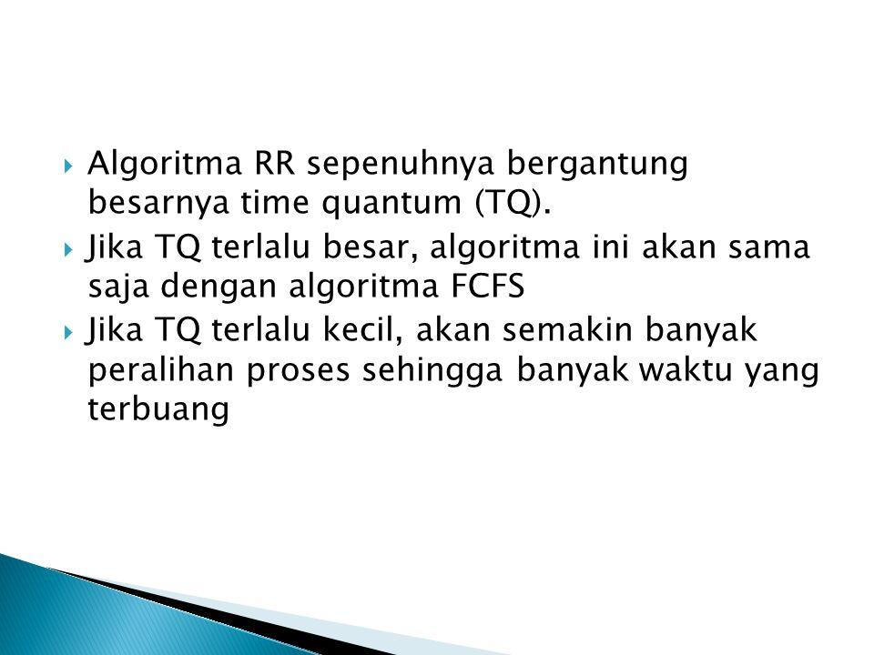  Algoritma RR sepenuhnya bergantung besarnya time quantum (TQ).  Jika TQ terlalu besar, algoritma ini akan sama saja dengan algoritma FCFS  Jika TQ