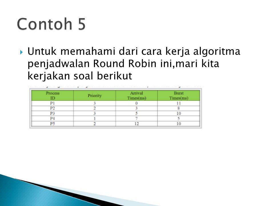  Untuk memahami dari cara kerja algoritma penjadwalan Round Robin ini,mari kita kerjakan soal berikut