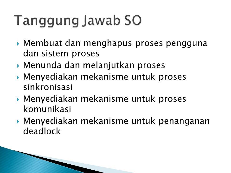 Nama ProsesSaat TibaLama Proses A05 B13 C57 D61 E76 Jml22 Quantum = 2