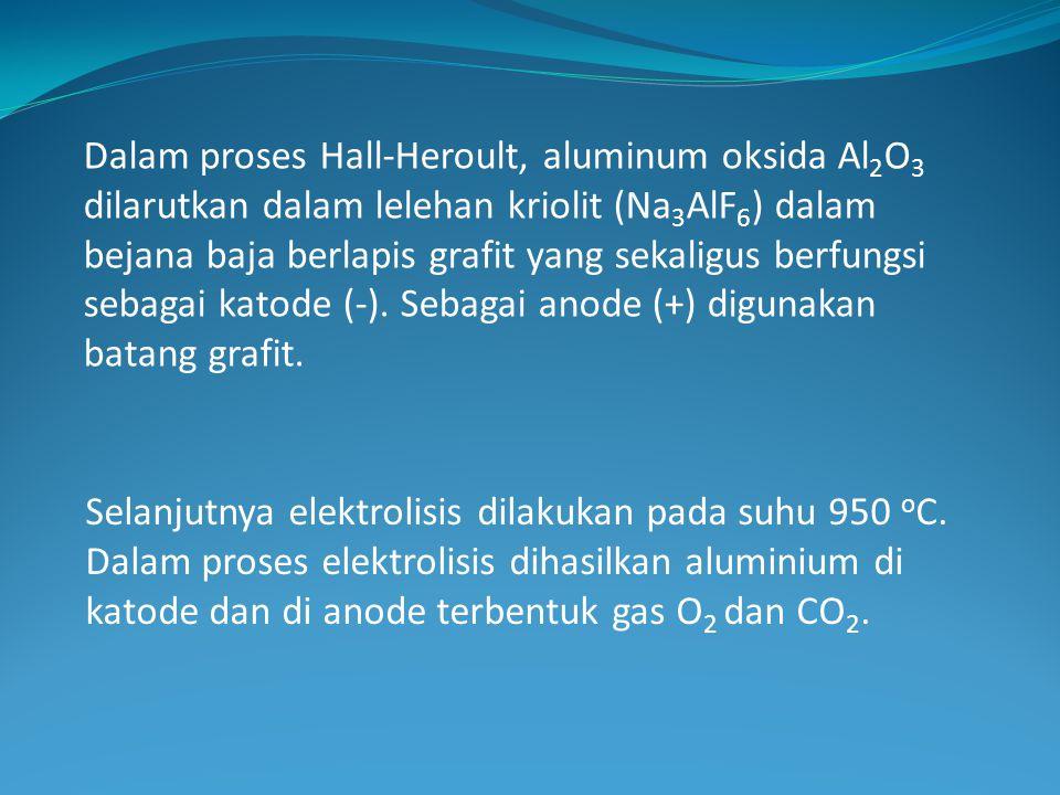 Dalam proses Hall-Heroult, aluminum oksida Al 2 O 3 dilarutkan dalam lelehan kriolit (Na 3 AlF 6 ) dalam bejana baja berlapis grafit yang sekaligus be